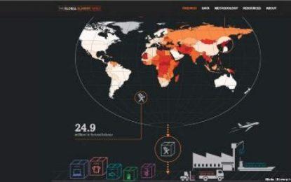 افغانستان در صدر کشورهای بردهداری مدرن